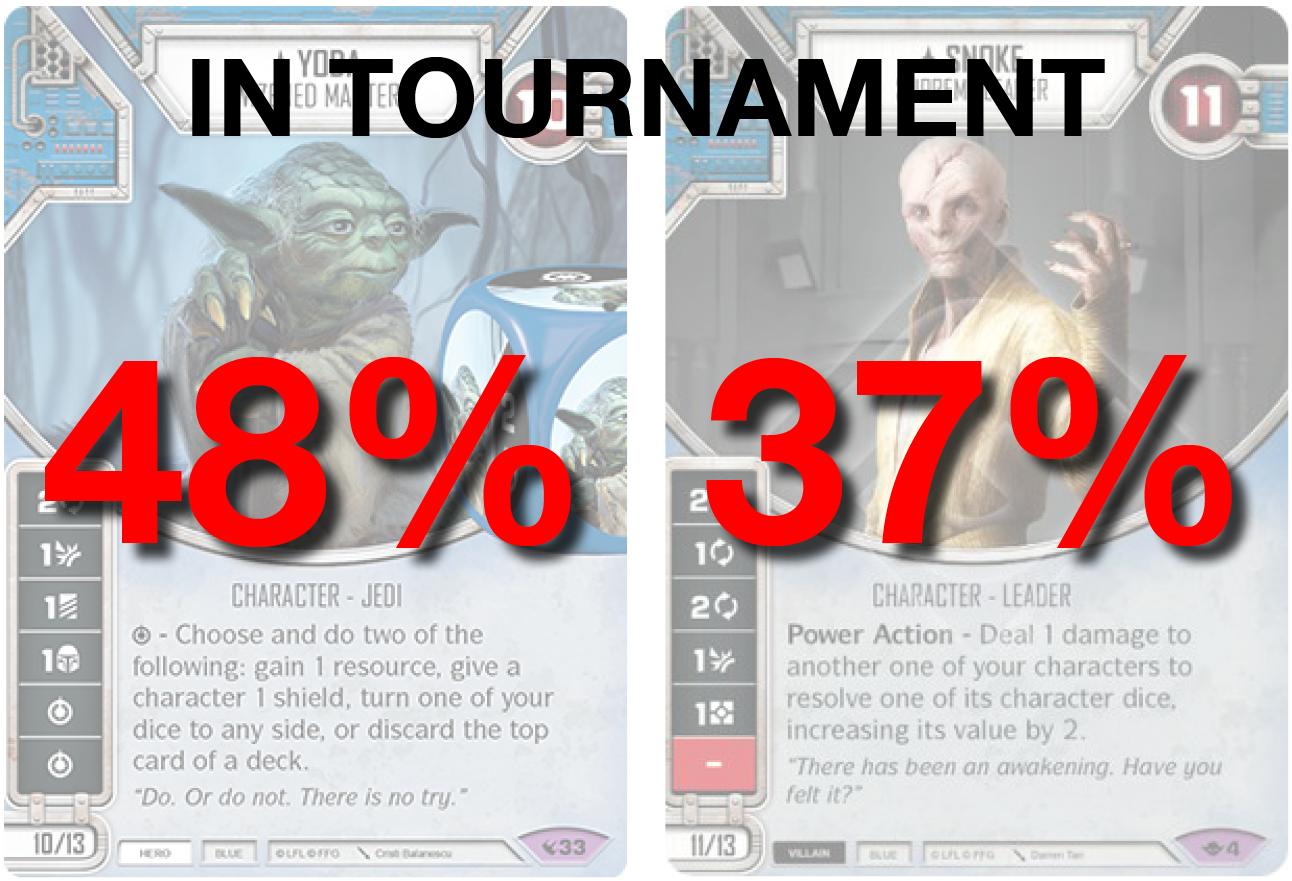 YOda SNoke tournamentjpg