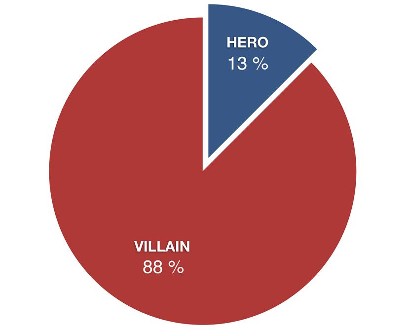 Hero villainjpg