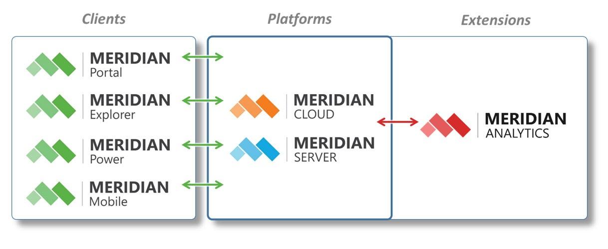 Meridian Suitejpg