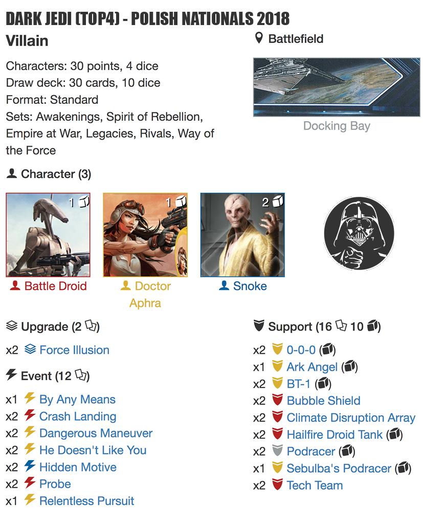 Dark Jedi - top4 - Polandjpg