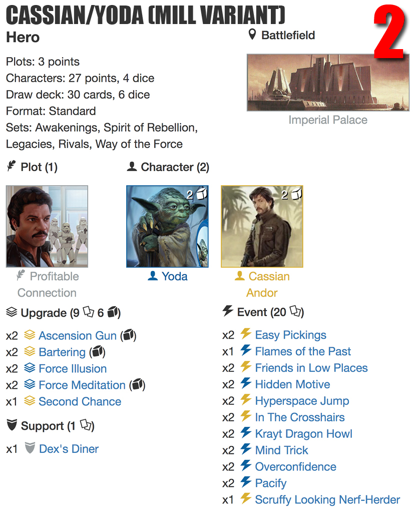 Cassian Yoda mill deck listjpg