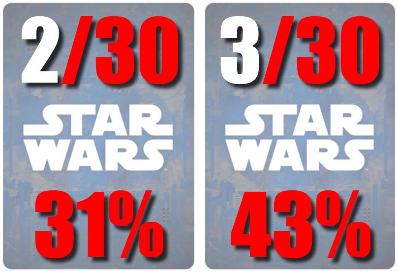 card draw percentagejpg