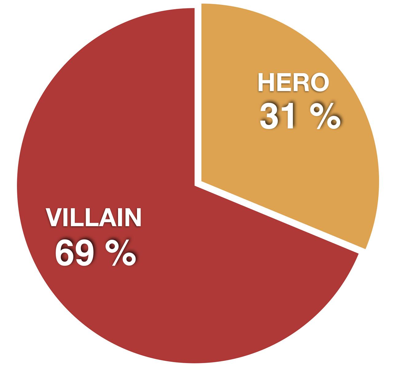 Top16 Spanish Nationals hero villainjpg